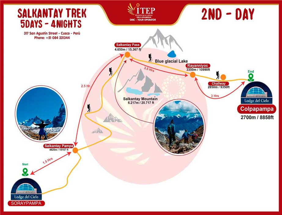 "Map - Day 2: Crossing the Salkantay Pass ""challenge day"""