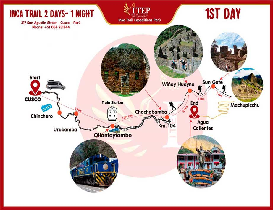 "Map - Day 1: Transfer by ITEP Van, from Cusco to Train station, later train service to Km 104 ""Inca Trail Entrance"""