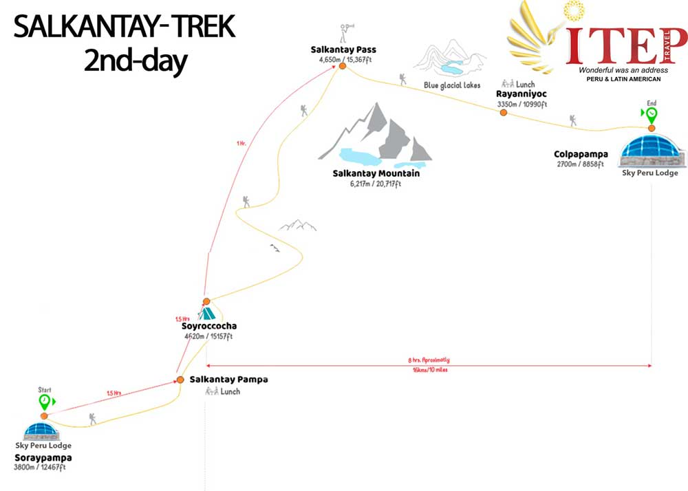 Map - DAY 2 | Crossing the Salkantay Pass