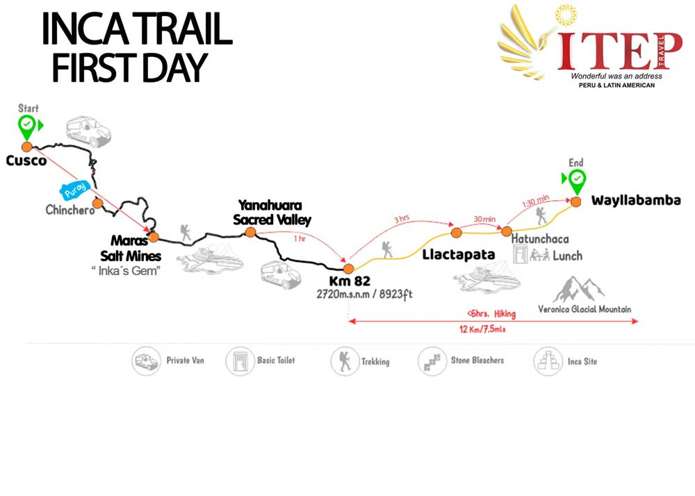 Map - DAY 1 | Transfer by ITEP Van from Cusco, Maras Salt Mines and then trek to the Sacred Valley of the Inkas, later transfer to Km 82 Piscacucho