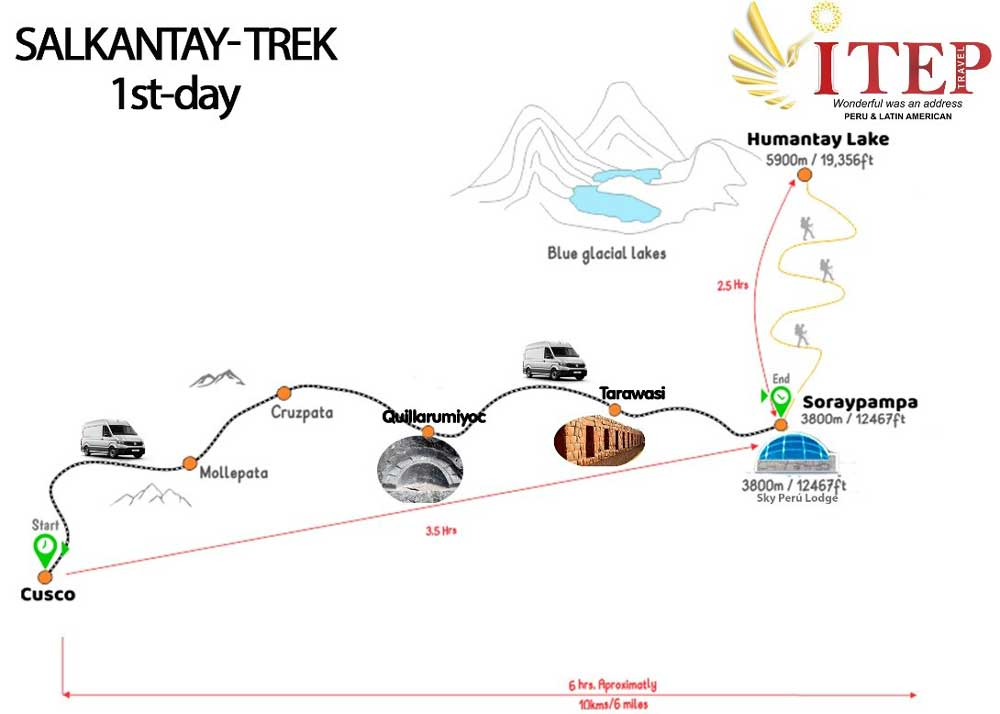 "Map - DAY 1 | Cusco to Soraypampa Lodges Highlights: Humantay Lake trek and The Moon Temple ""Quillarumiyoc"""